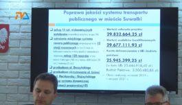 Zarząd Województwa: 26 mln dla Suwałk!